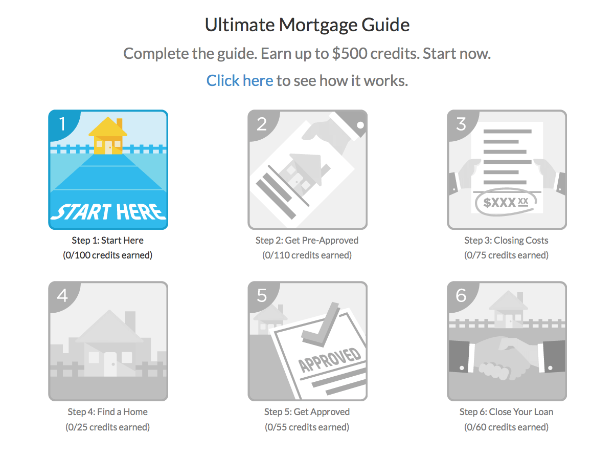 BeSmartee Mortgage Guide