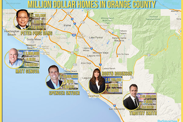 Million Dollar Homes in Orange County