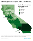 Difference Between Tax Rates Within Same County