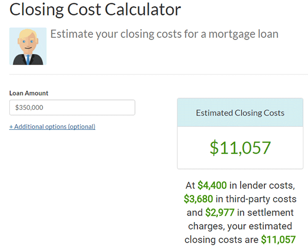 estimate mortgage loan